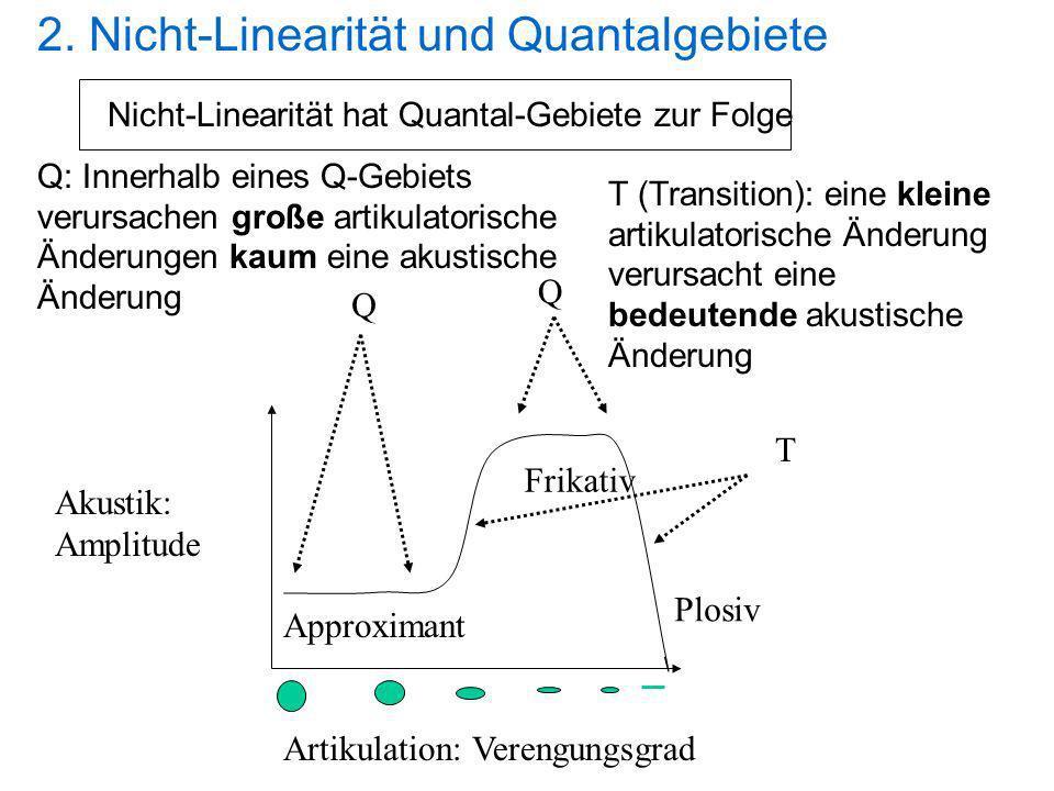 2. Nicht-Linearität und Quantalgebiete