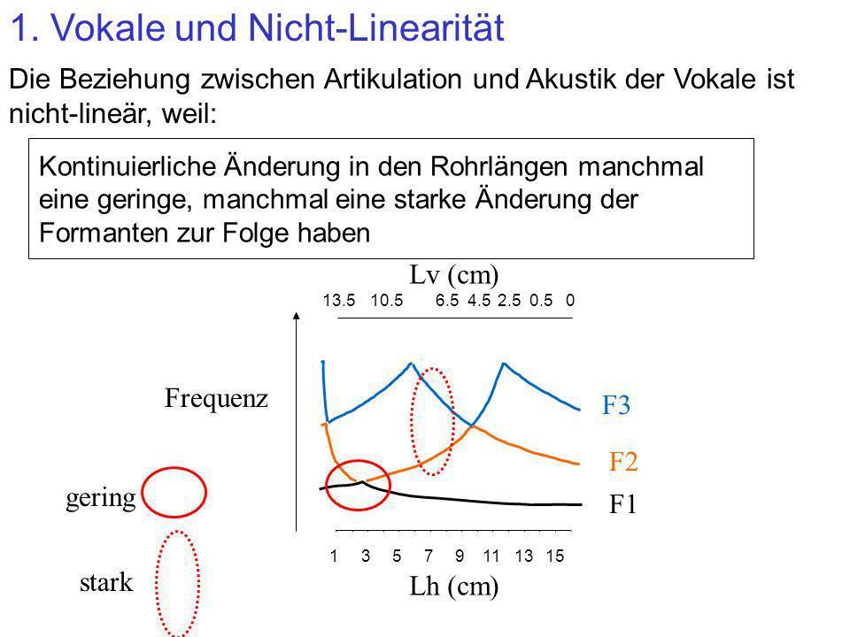 1. Vokale und Nicht-Linearität