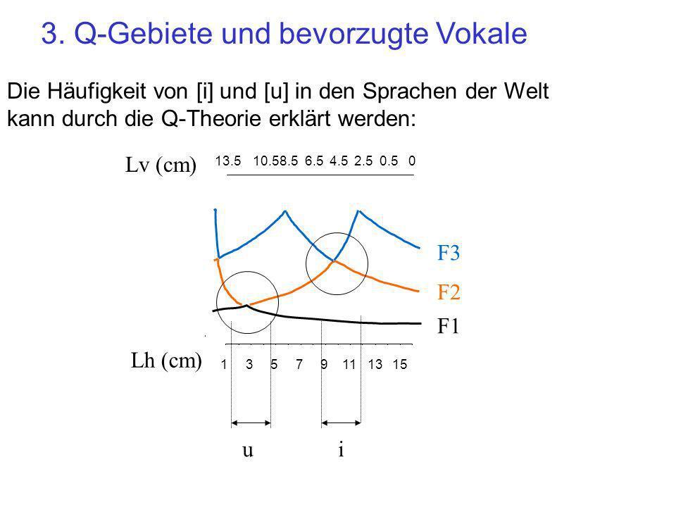 3. Q-Gebiete und bevorzugte Vokale