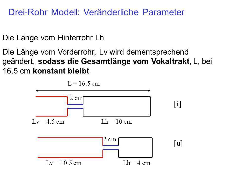 Drei-Rohr Modell: Veränderliche Parameter