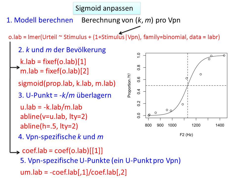 Berechnung von (k, m) pro Vpn