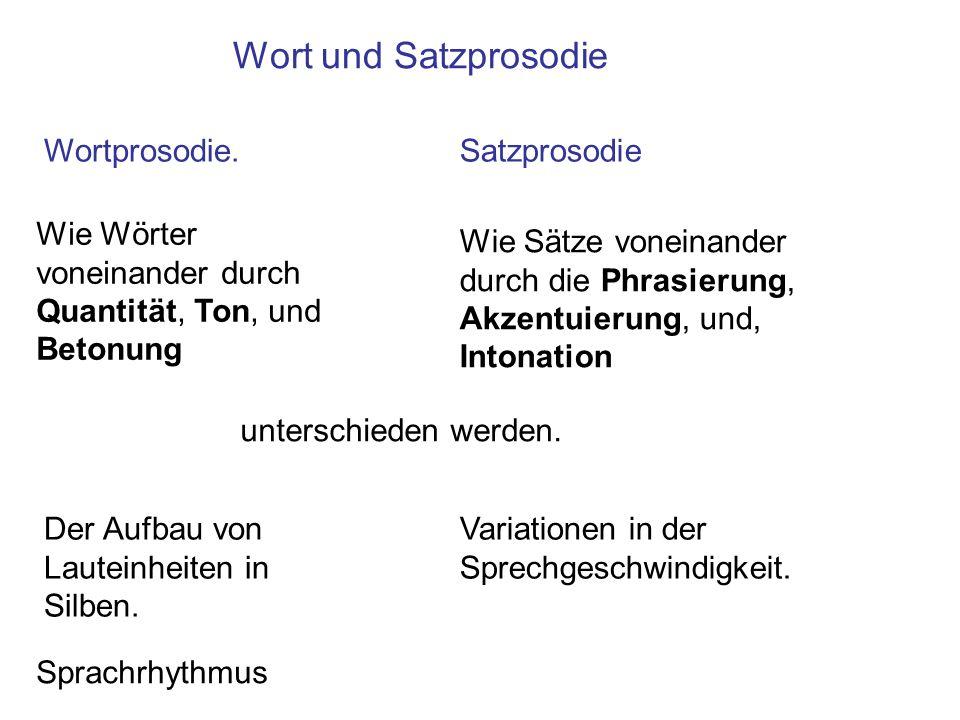 Wort und Satzprosodie Wortprosodie. Satzprosodie