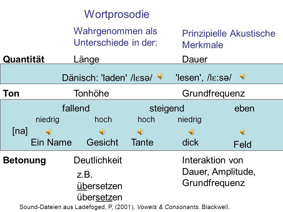 Wortprosodie Wahrgenommen als Unterschiede in der: