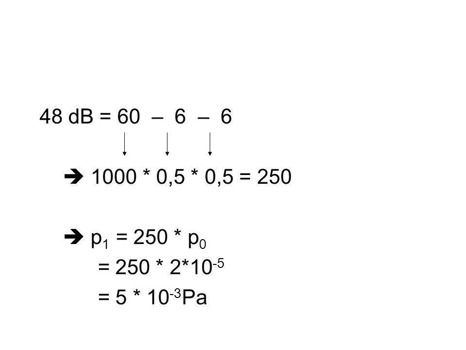 48 dB = 60 – 6 – 6  1000 * 0,5 * 0,5 = 250  p1 = 250 * p0 = 250 * 2*10-5 = 5 * 10-3Pa