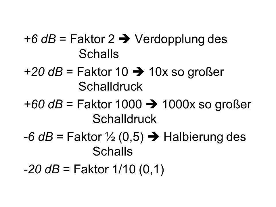 +6 dB = Faktor 2  Verdopplung des Schalls