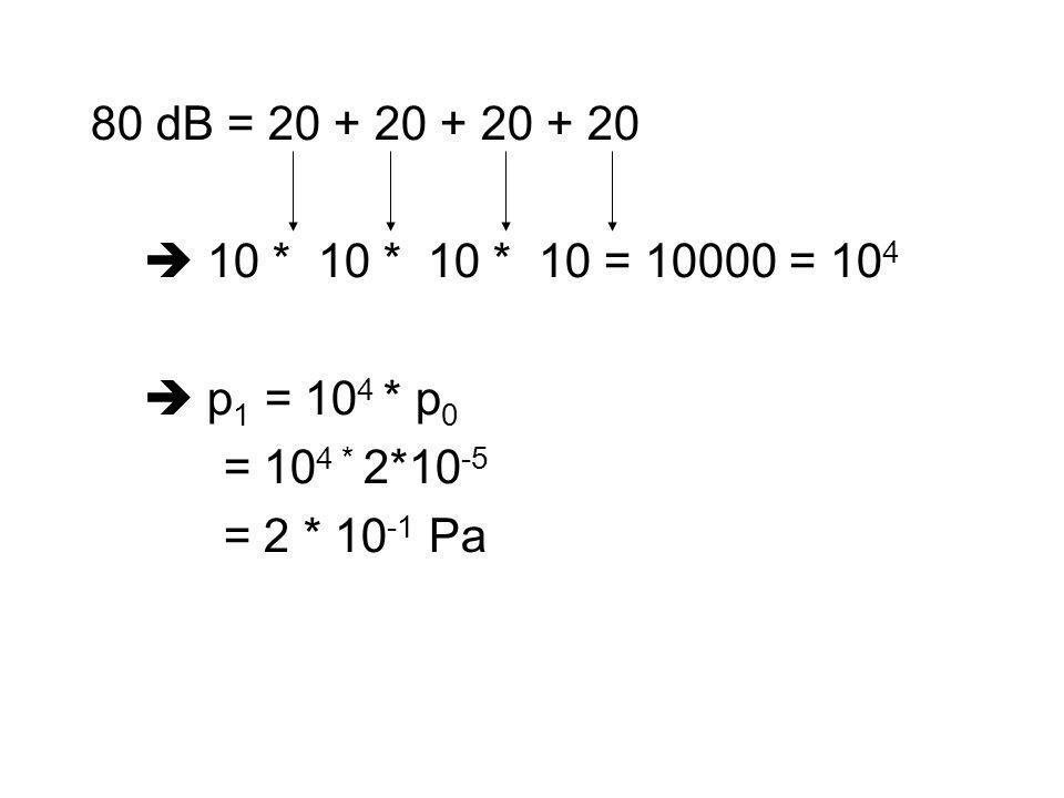 80 dB = 20 + 20 + 20 + 20  10 * 10 * 10 * 10 = 10000 = 104.