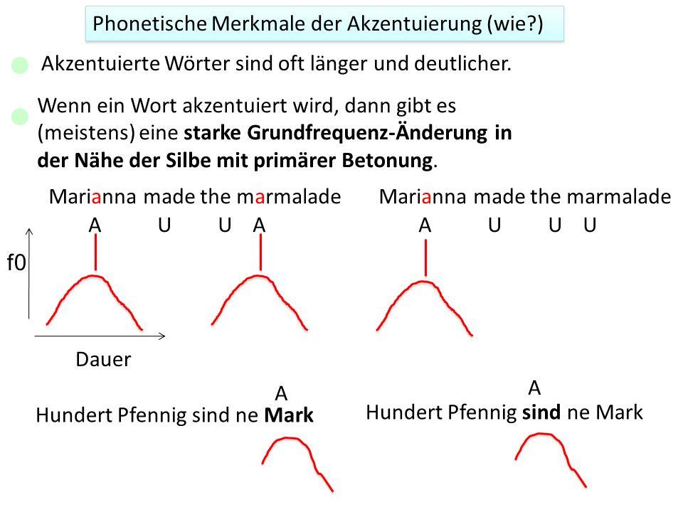 Phonetische Merkmale der Akzentuierung (wie )