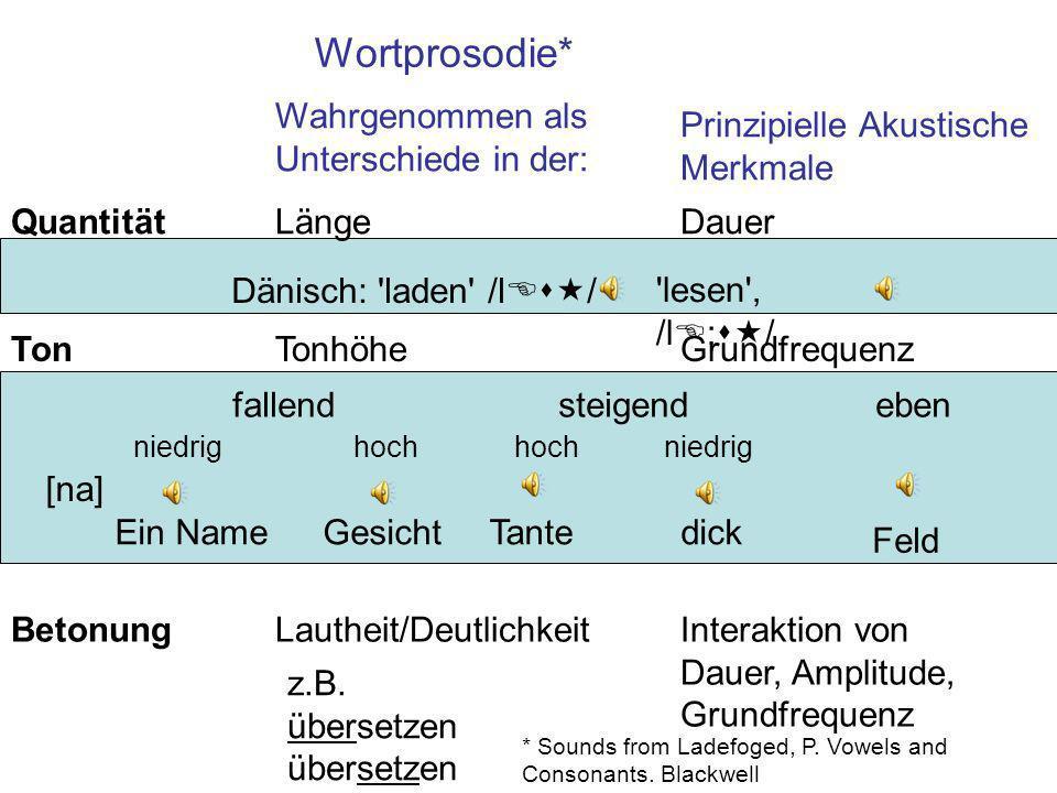 Wortprosodie* Wahrgenommen als Unterschiede in der: