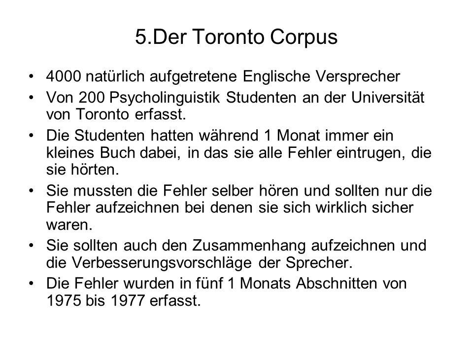 5.Der Toronto Corpus 4000 natürlich aufgetretene Englische Versprecher