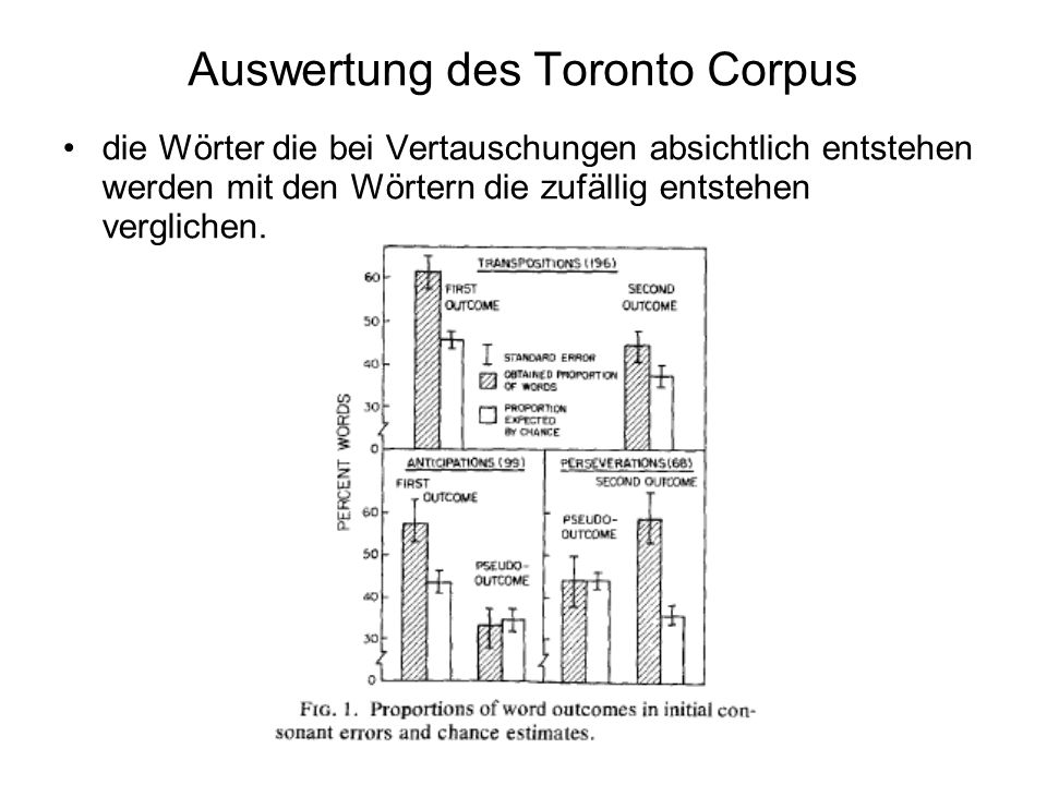 Auswertung des Toronto Corpus