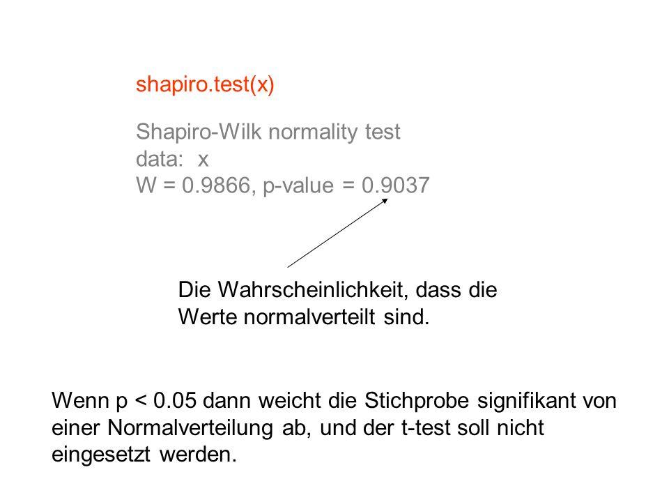shapiro.test(x) Shapiro-Wilk normality test. data: x. W = 0.9866, p-value = 0.9037. Die Wahrscheinlichkeit, dass die Werte normalverteilt sind.