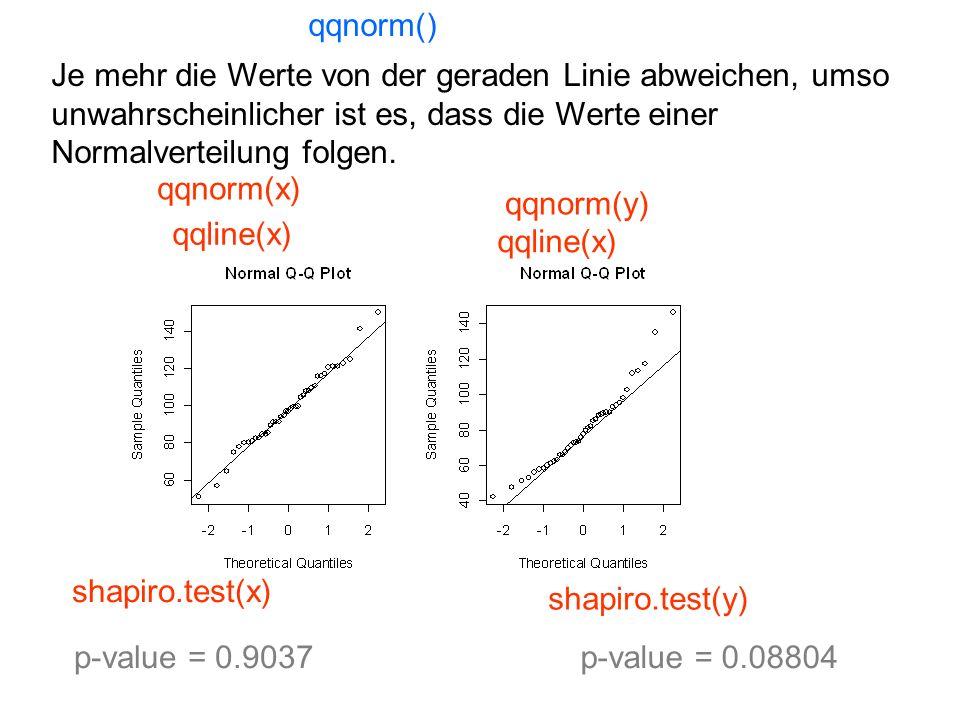 qqnorm() Je mehr die Werte von der geraden Linie abweichen, umso unwahrscheinlicher ist es, dass die Werte einer Normalverteilung folgen.