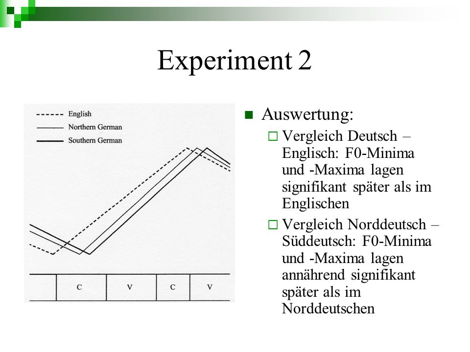 Experiment 2 Auswertung: