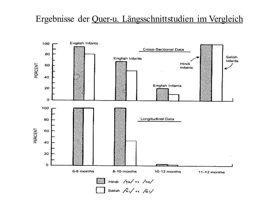 Ergebnisse der Quer-u. Längsschnittstudien im Vergleich