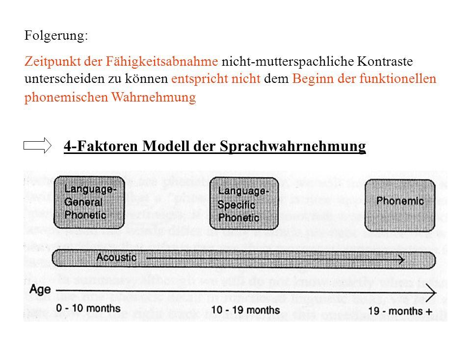 4-Faktoren Modell der Sprachwahrnehmung