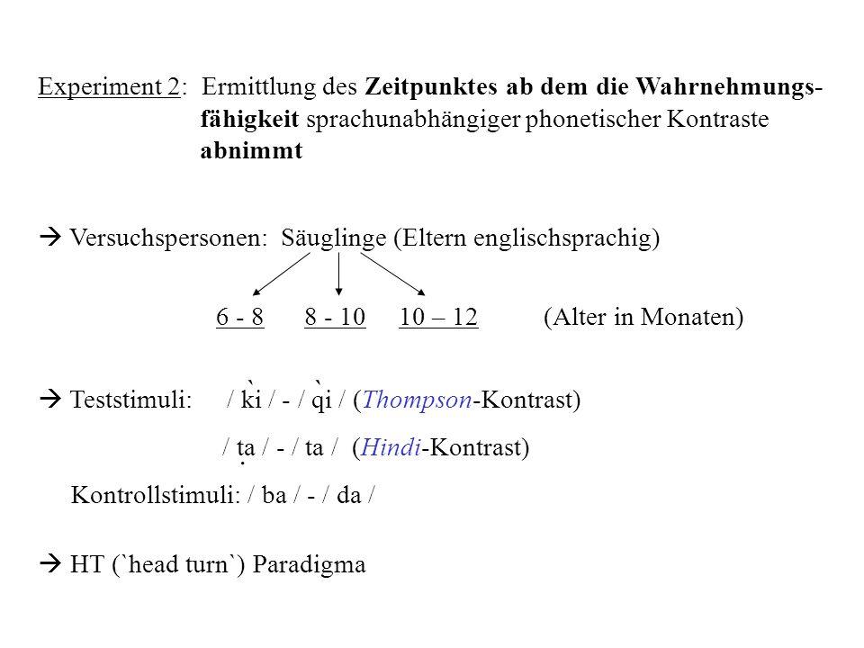 Experiment 2: Ermittlung des Zeitpunktes ab dem die Wahrnehmungs-fähigkeit sprachunabhängiger phonetischer Kontraste abnimmt