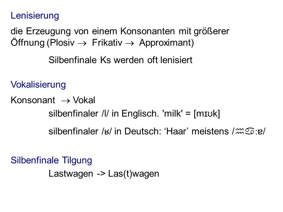 Lenisierung Silbenfinale Ks werden oft lenisiert. die Erzeugung von einem Konsonanten mit größerer Öffnung (Plosiv ® Frikativ ® Approximant)