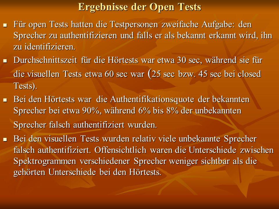 Ergebnisse der Open Tests