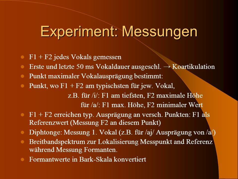 Experiment: Messungen