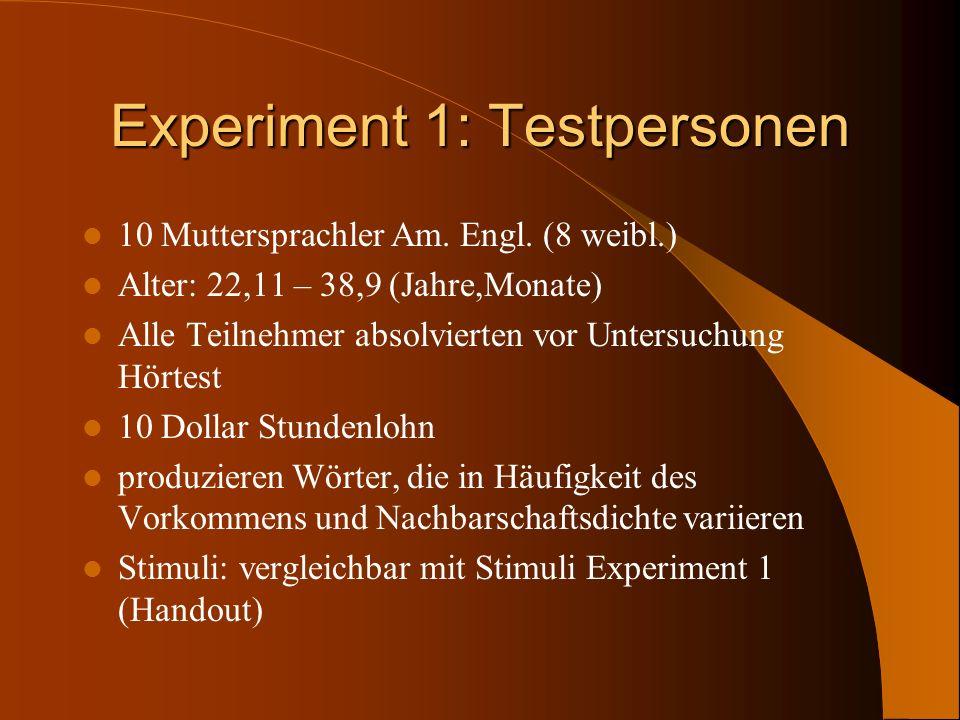 Experiment 1: Testpersonen