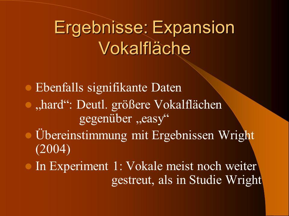 Ergebnisse: Expansion Vokalfläche