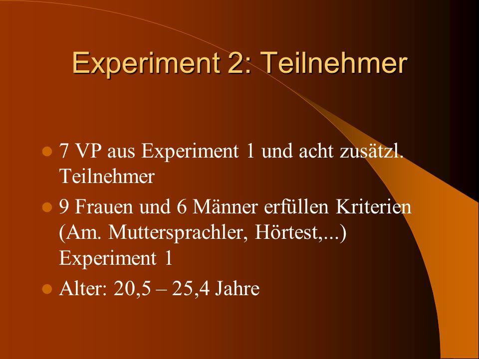 Experiment 2: Teilnehmer