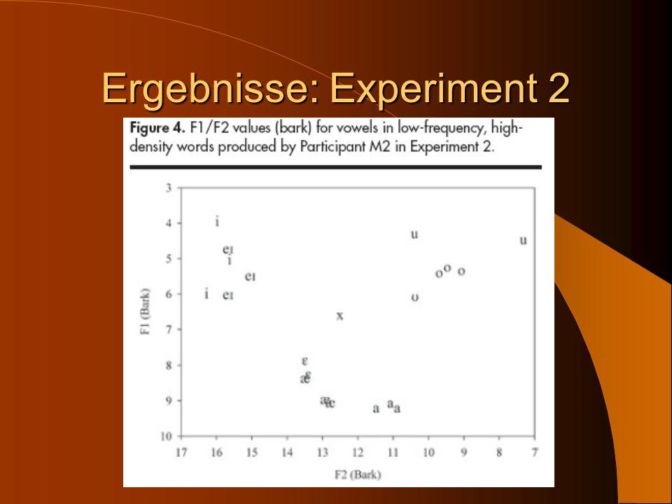 Ergebnisse: Experiment 2