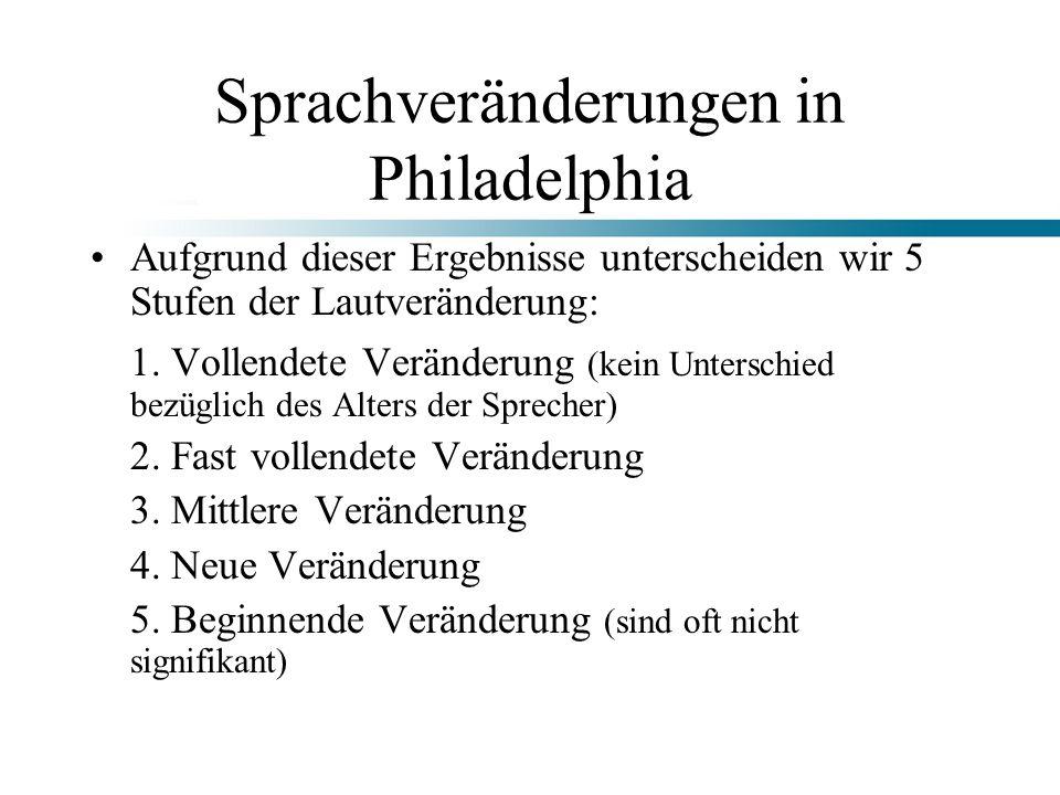 Sprachveränderungen in Philadelphia