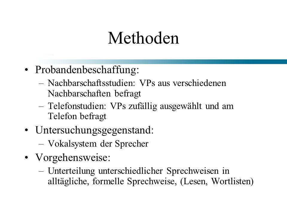 Methoden Probandenbeschaffung: Untersuchungsgegenstand: