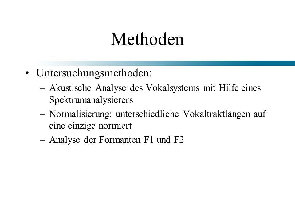 Methoden Untersuchungsmethoden: