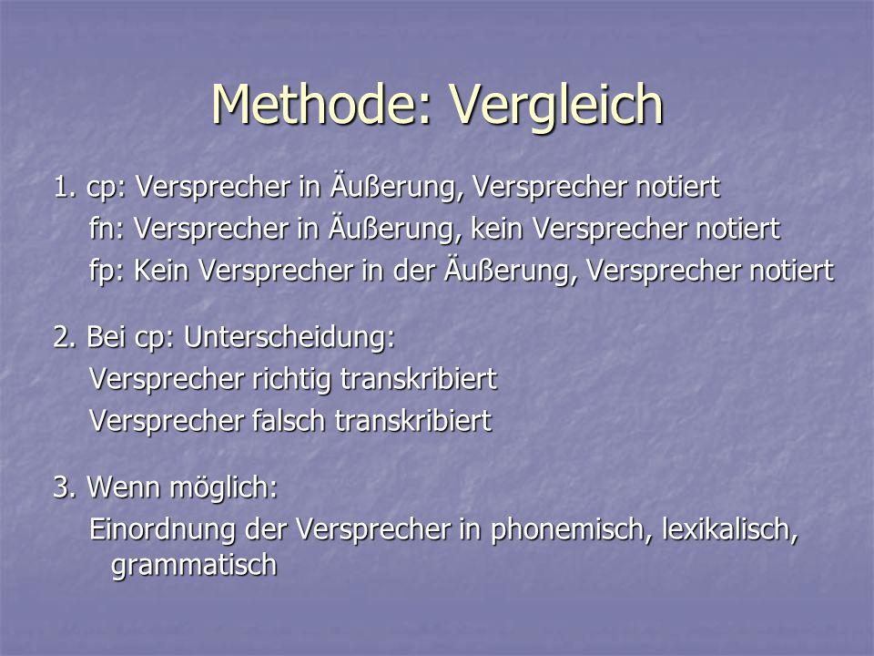 Methode: Vergleich 1. cp: Versprecher in Äußerung, Versprecher notiert