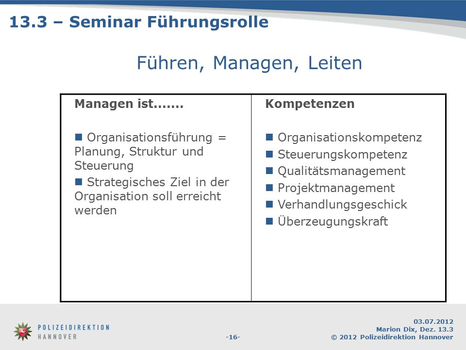 Führen, Managen, Leiten 13.3 – Seminar Führungsrolle