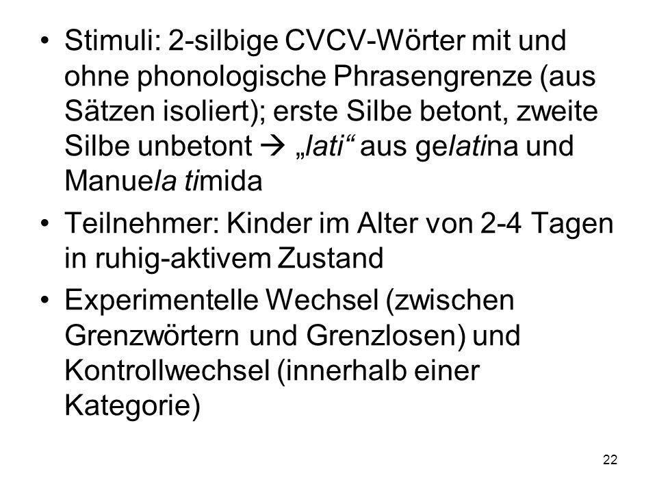 """Stimuli: 2-silbige CVCV-Wörter mit und ohne phonologische Phrasengrenze (aus Sätzen isoliert); erste Silbe betont, zweite Silbe unbetont  """"lati aus gelatina und Manuela timida"""