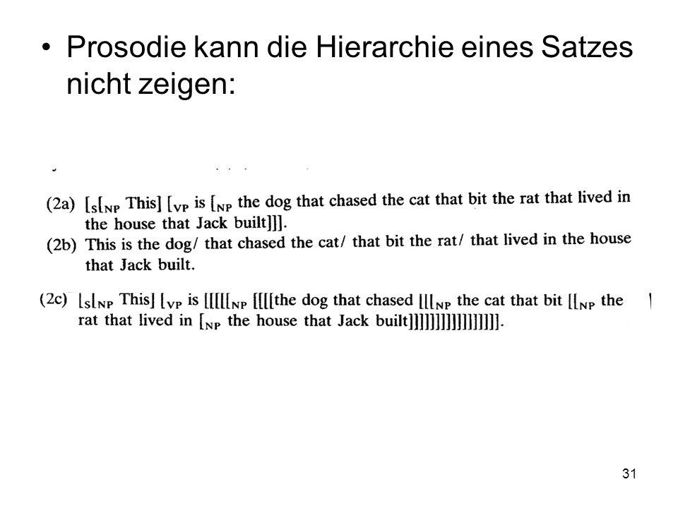 Prosodie kann die Hierarchie eines Satzes nicht zeigen: