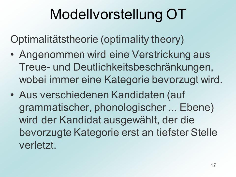 Modellvorstellung OT Optimalitätstheorie (optimality theory)