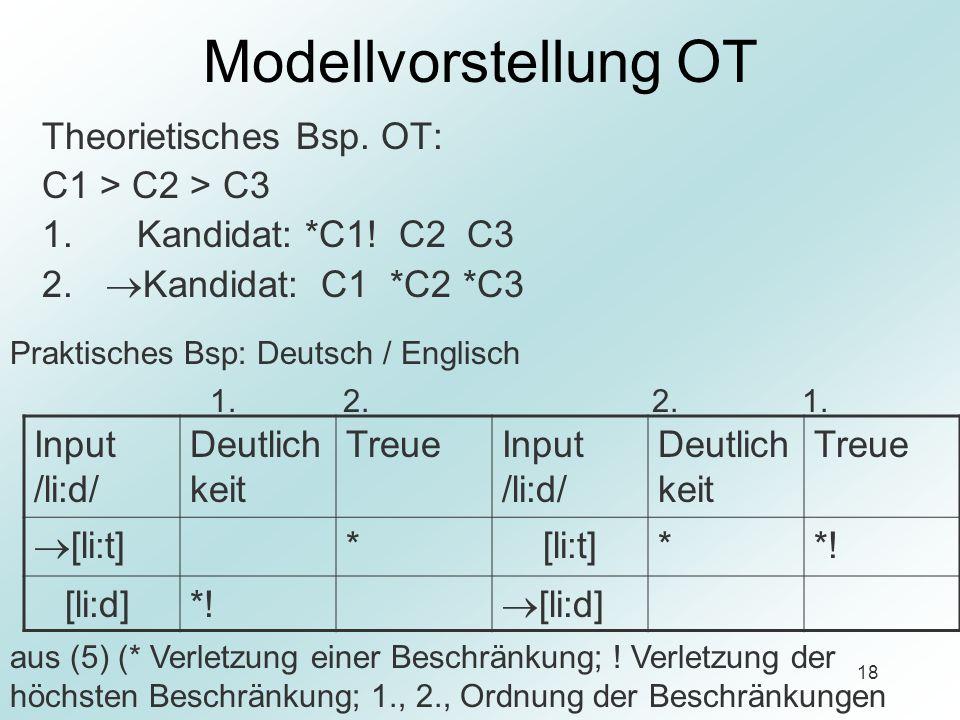 Modellvorstellung OT Theorietisches Bsp. OT: C1 > C2 > C3