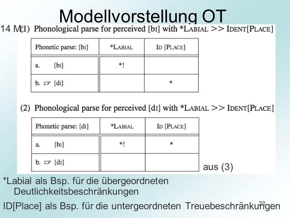 Modellvorstellung OT 14 M: aus (3)