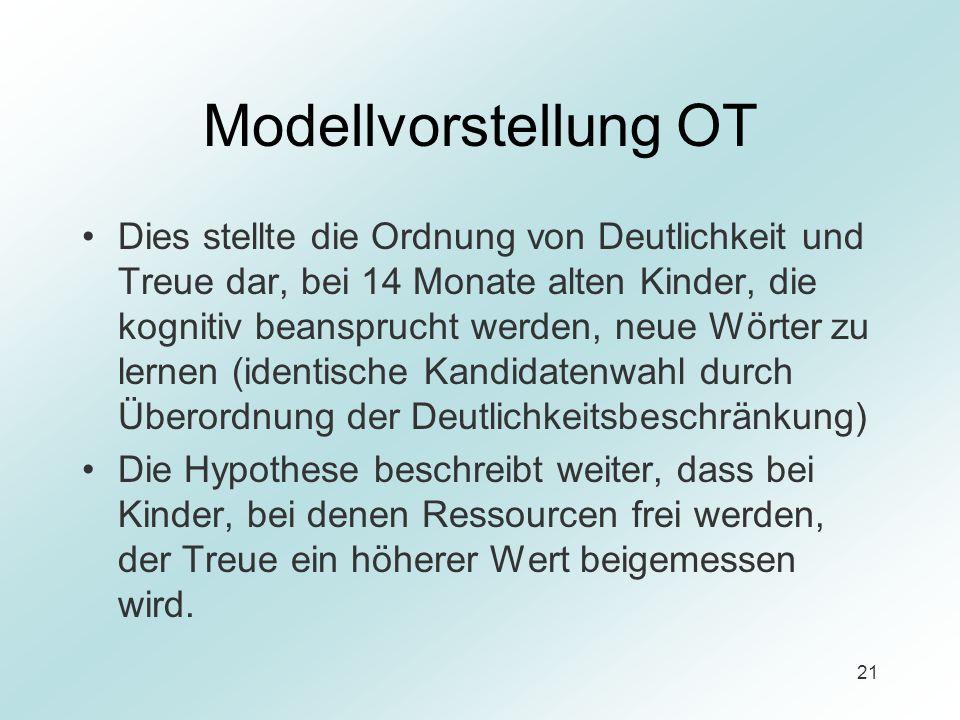 Modellvorstellung OT