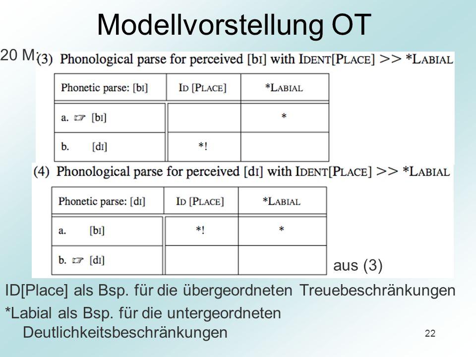 Modellvorstellung OT 20 M: aus (3)