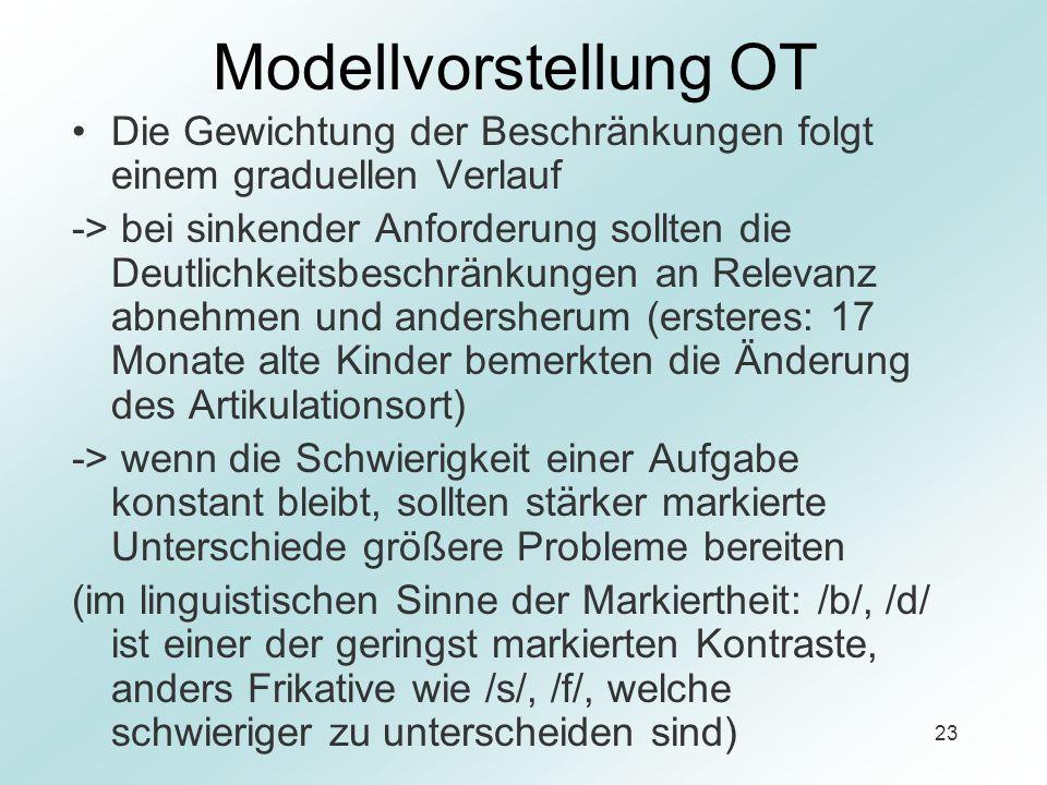 Modellvorstellung OT Die Gewichtung der Beschränkungen folgt einem graduellen Verlauf.
