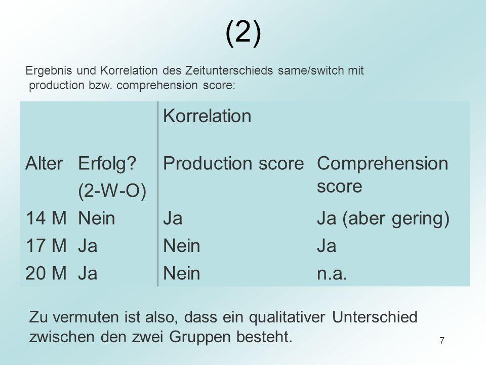 (2) Korrelation Alter Erfolg (2-W-O) Production score
