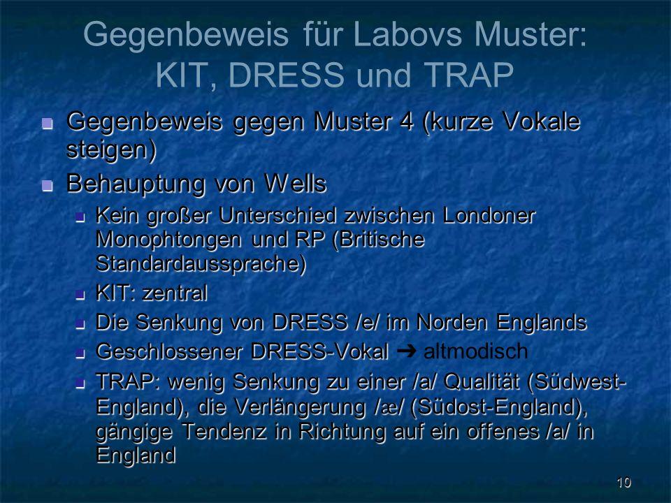 Gegenbeweis für Labovs Muster: KIT, DRESS und TRAP