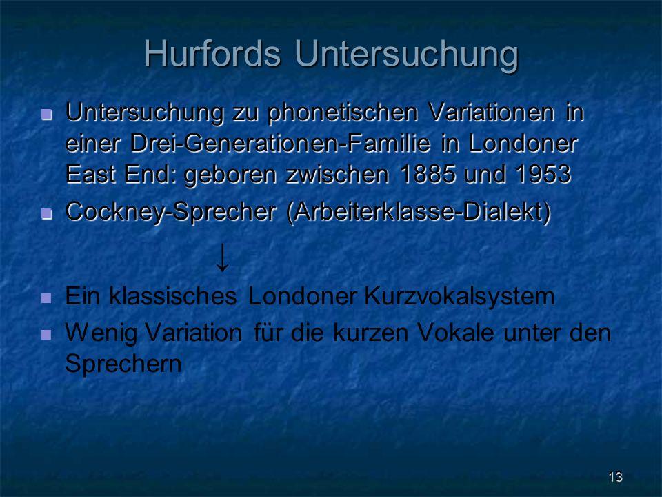 Hurfords Untersuchung