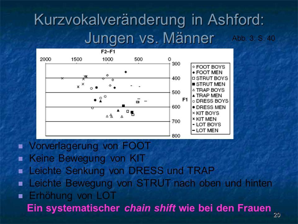 Kurzvokalveränderung in Ashford: Jungen vs. Männer