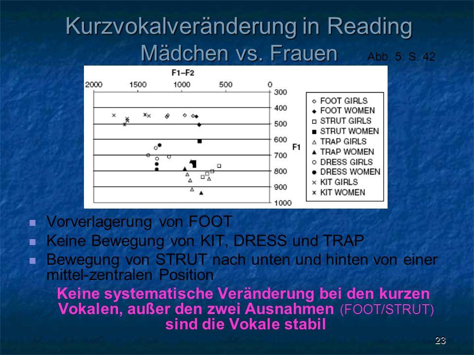Kurzvokalveränderung in Reading Mädchen vs. Frauen
