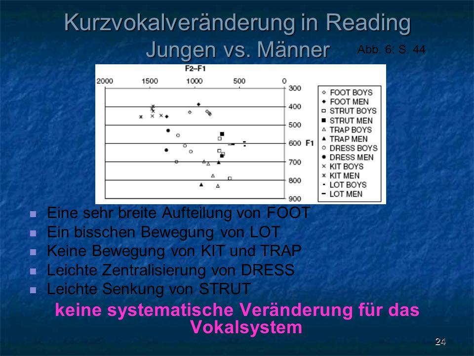 Kurzvokalveränderung in Reading Jungen vs. Männer