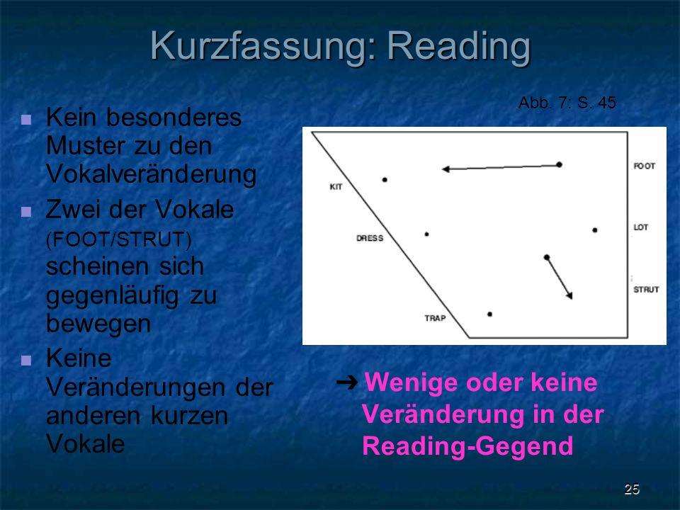 Kurzfassung: Reading Kein besonderes Muster zu den Vokalveränderung