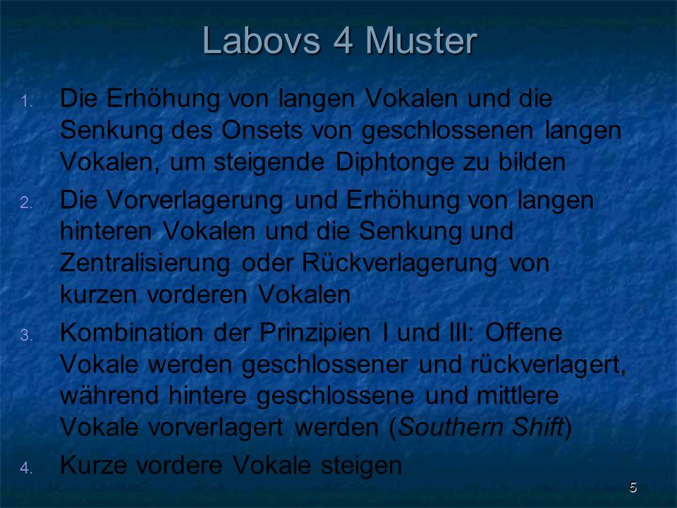 Labovs 4 Muster Die Erhöhung von langen Vokalen und die Senkung des Onsets von geschlossenen langen Vokalen, um steigende Diphtonge zu bilden.