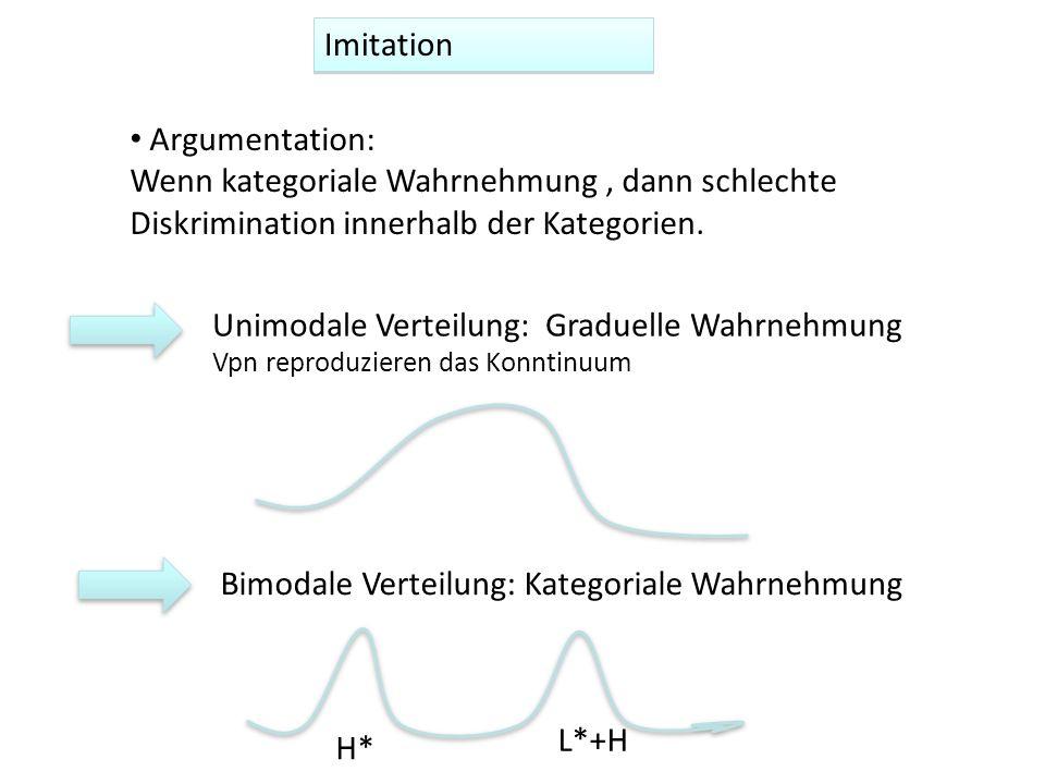Unimodale Verteilung: Graduelle Wahrnehmung