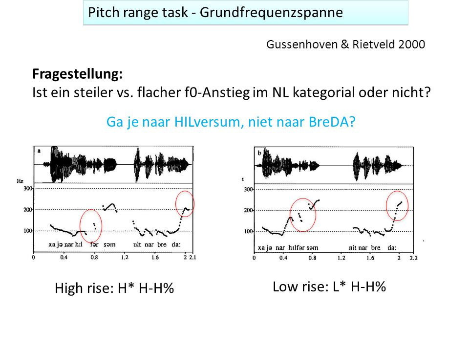 Pitch range task - Grundfrequenzspanne